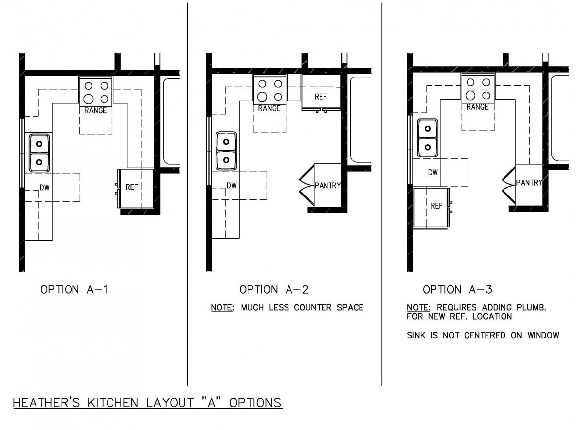 L Shaped Room Layout