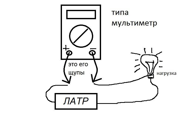 Laboratóriumi autotranszformátor