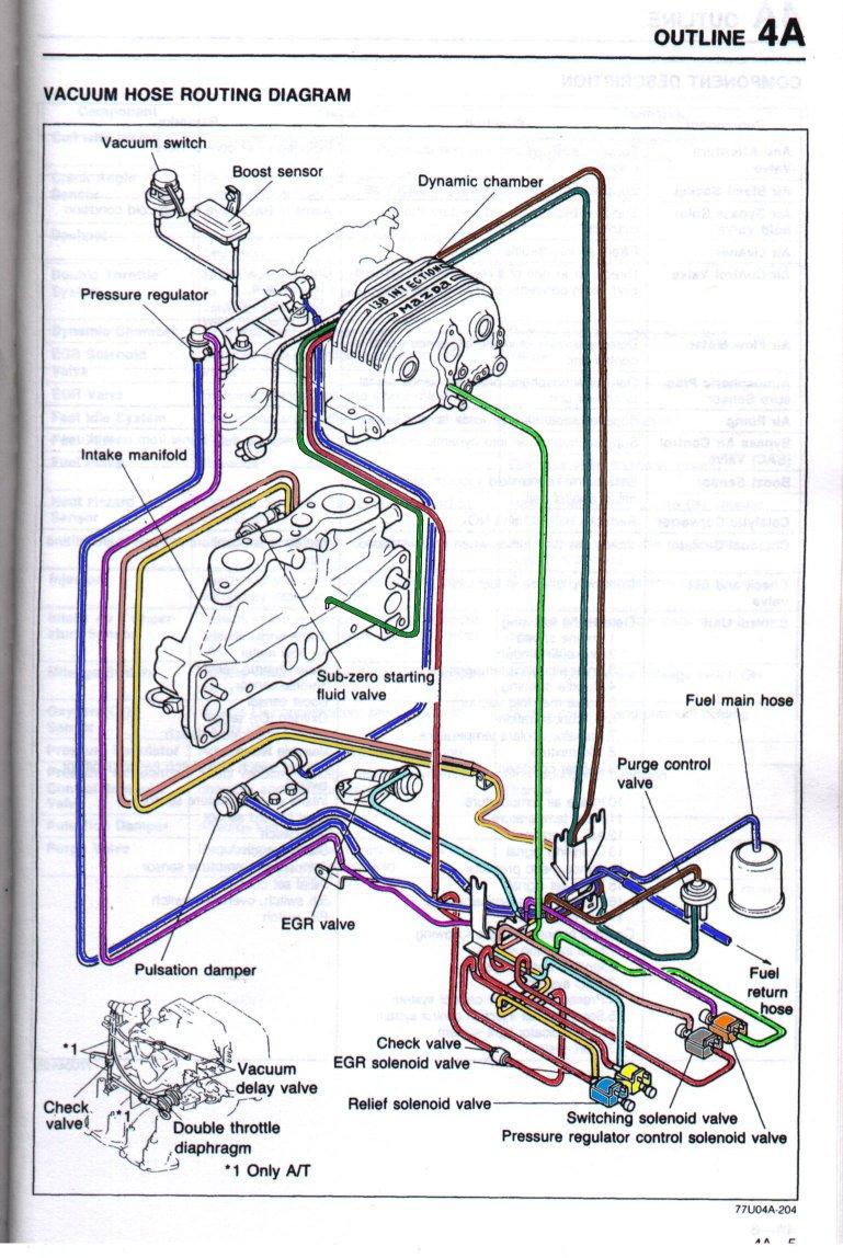 Mazda B2200 Vacuum Diagram 1988