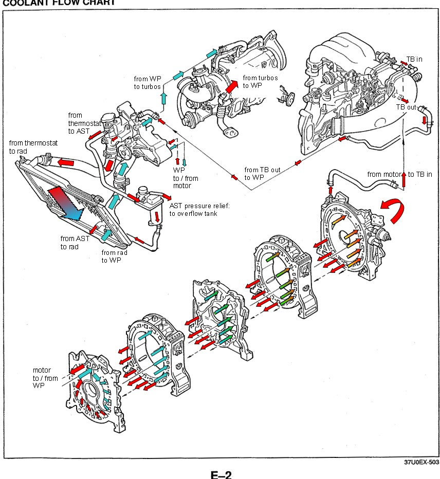 Mazda Rx 7 Engine Diagram