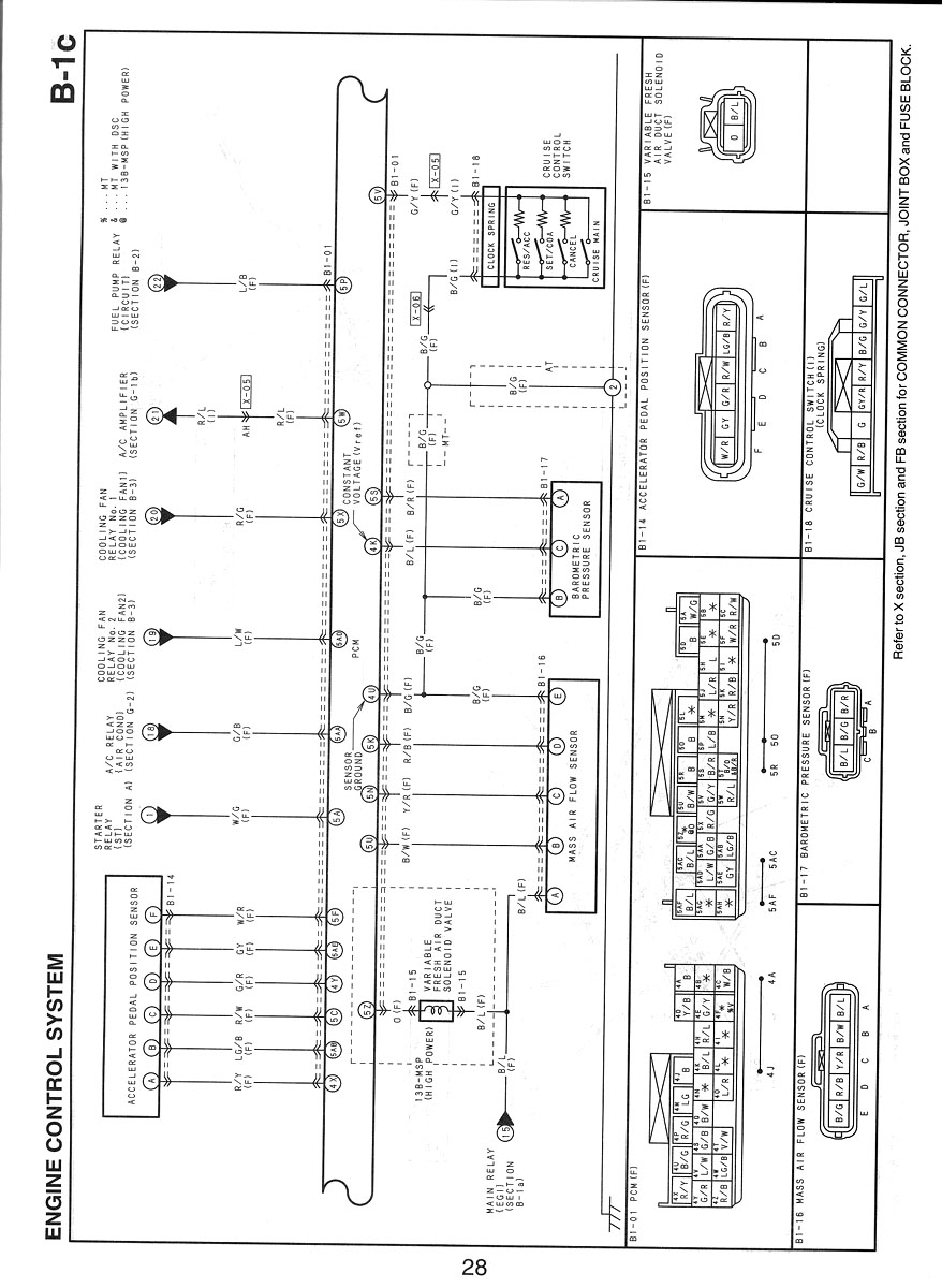 2004 Mazda Rx 8 Wiring Diagram RX-8 Body Kit 04 Mazda Rx 8 Wiring Diagram