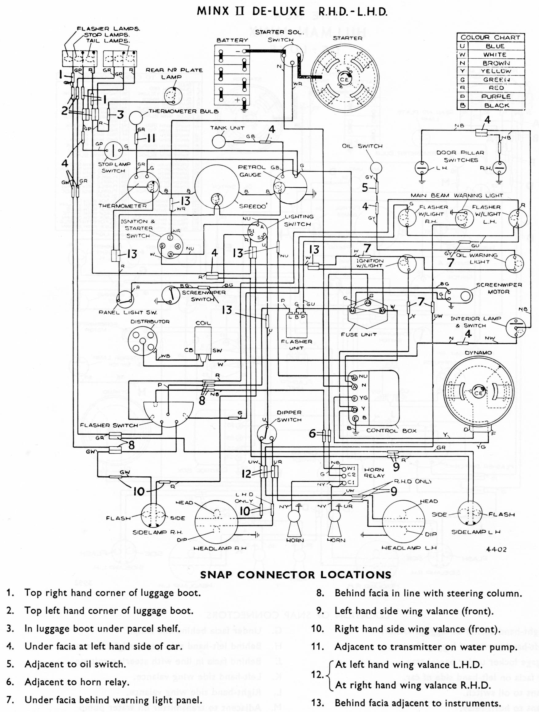 Amazing morris minor wiring diagram pictures inspiration simple