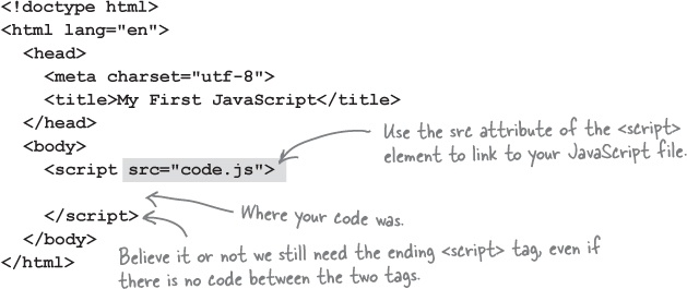 1. Getting your feet wet - Head First JavaScript ...