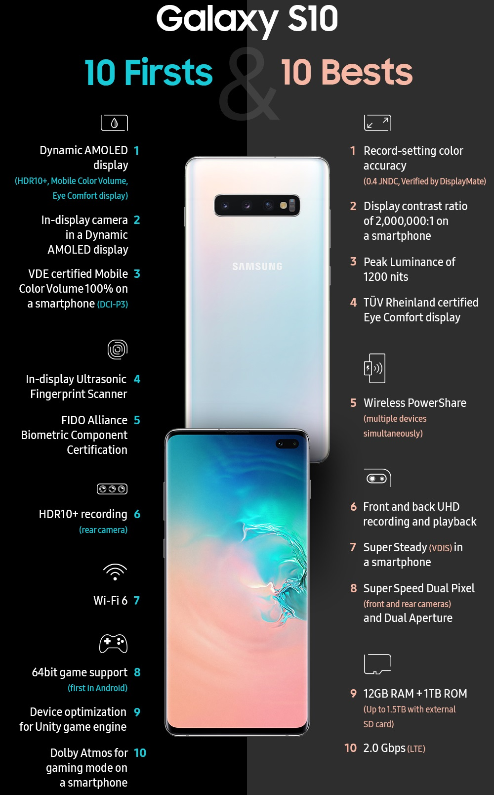 Galaxy S10 Features That Redefine The Smartphone