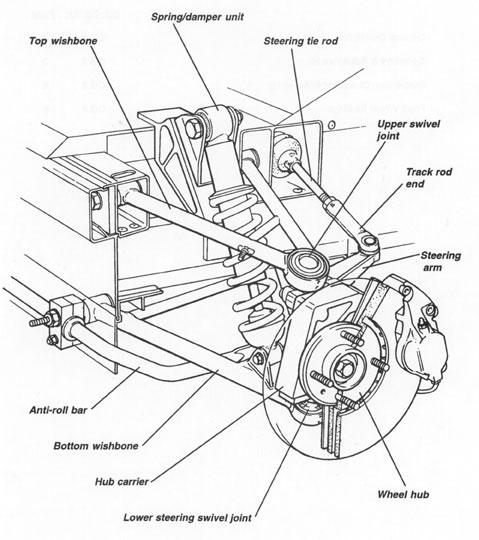 2004 Chrysler Pacifica Rear Suspension Parts