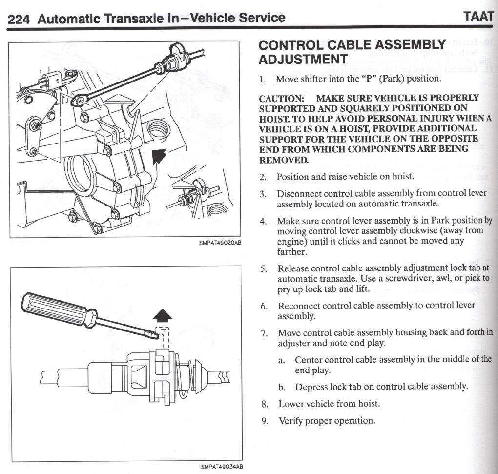 Saturn Taat Automatic Transmission Diagram