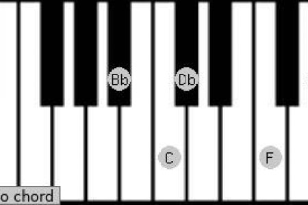 Bb Minor Chord Piano Full Hd Pictures 4k Ultra Full Wallpapers