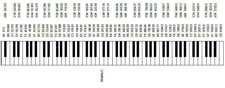 Keyboard Names Letter