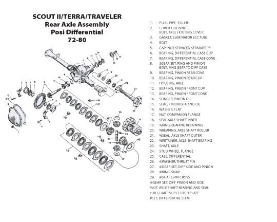 Wiring Diagram Database  Dana 80 Rear Axle Parts Diagram
