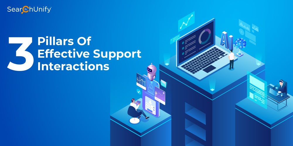 Three Pillars of Effective Support Interactions