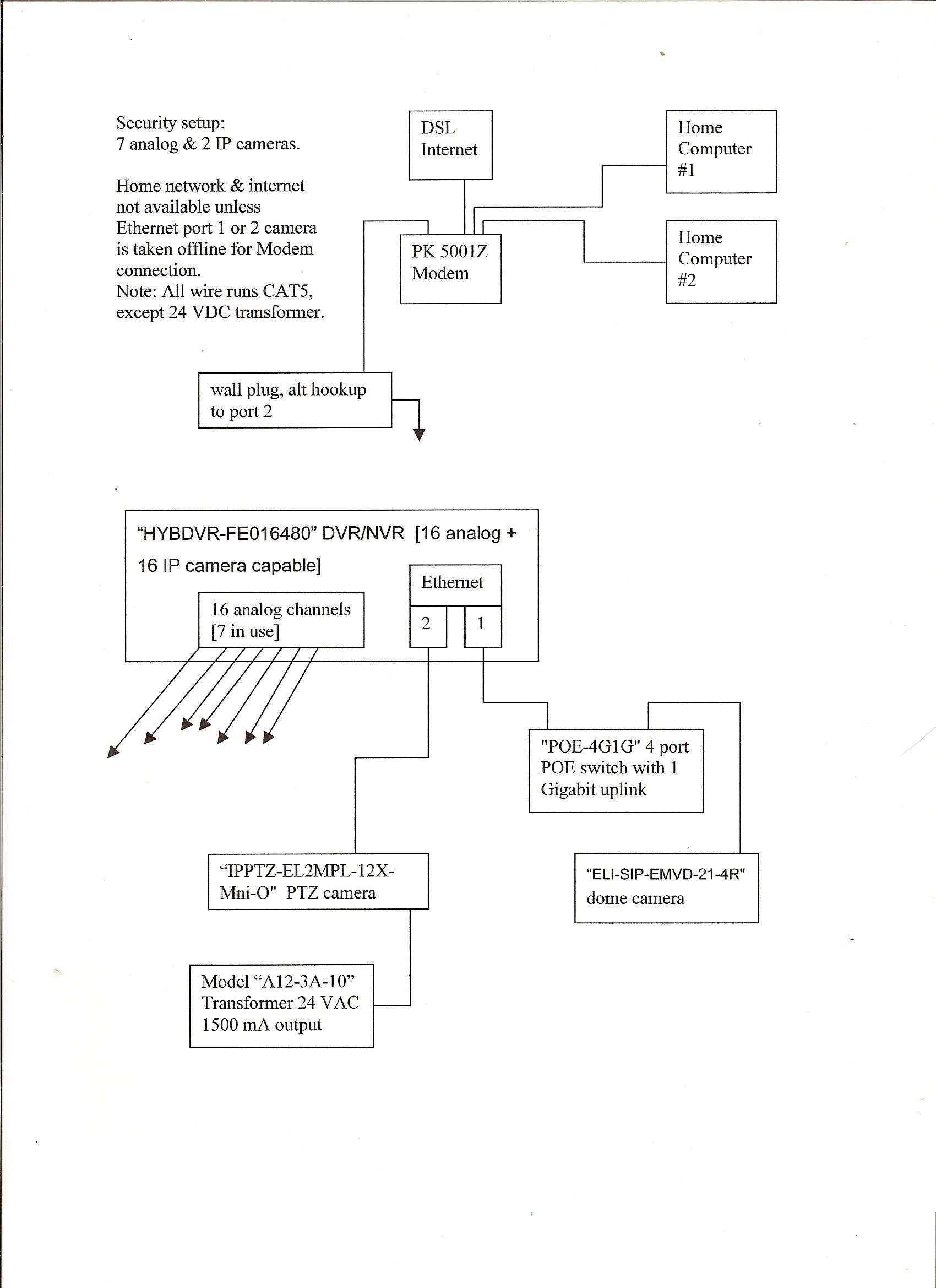 Security dvr setup image enlarger