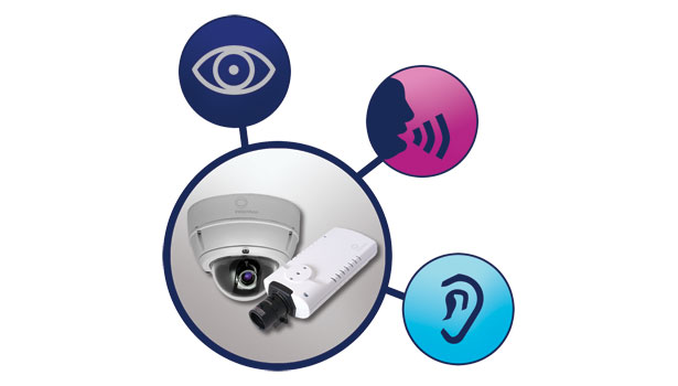 Best Security Technology Gondal