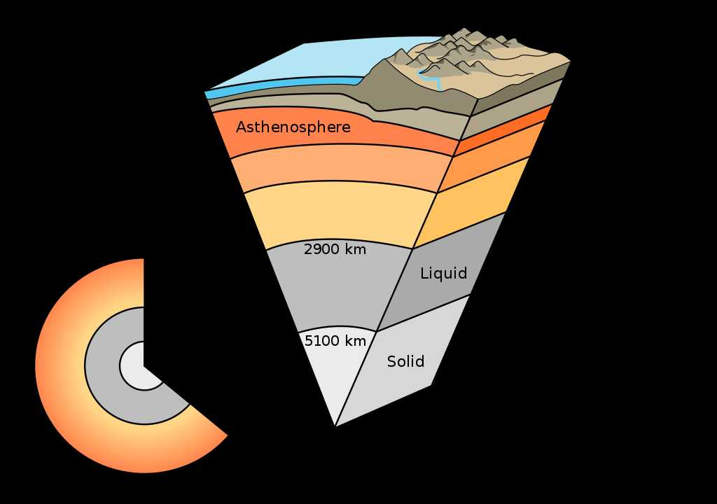 earth's lithosphere pictures - 800×562