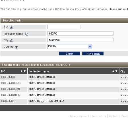 Make A Transfer After You Ve Added Your Recipient Under The Same Send Payments Tab Select Schedule Wire Or Quick Links