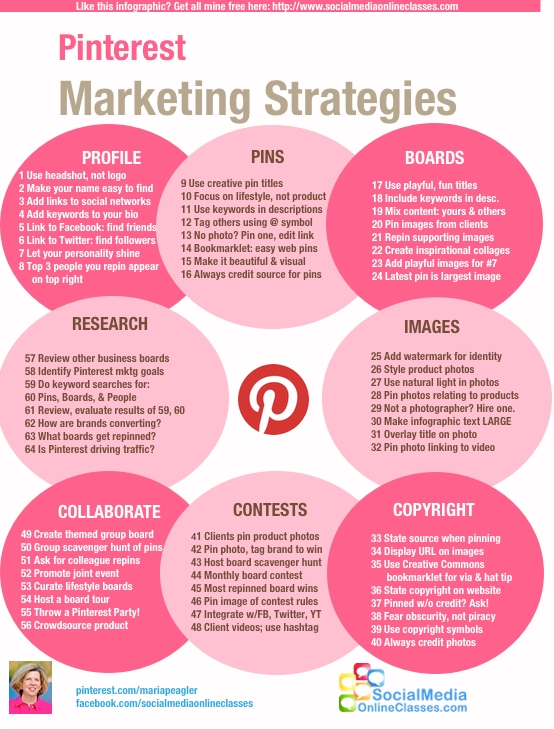 pinterest-marketing-infographic