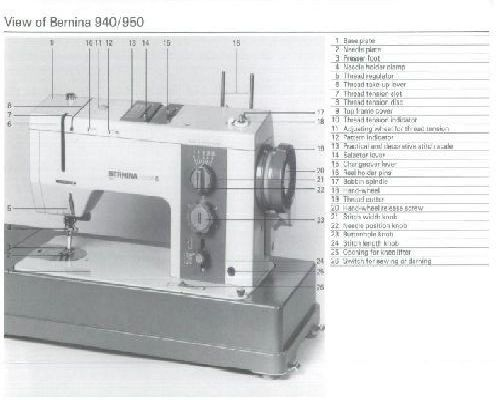 Bernina 1008 Parts Diagram