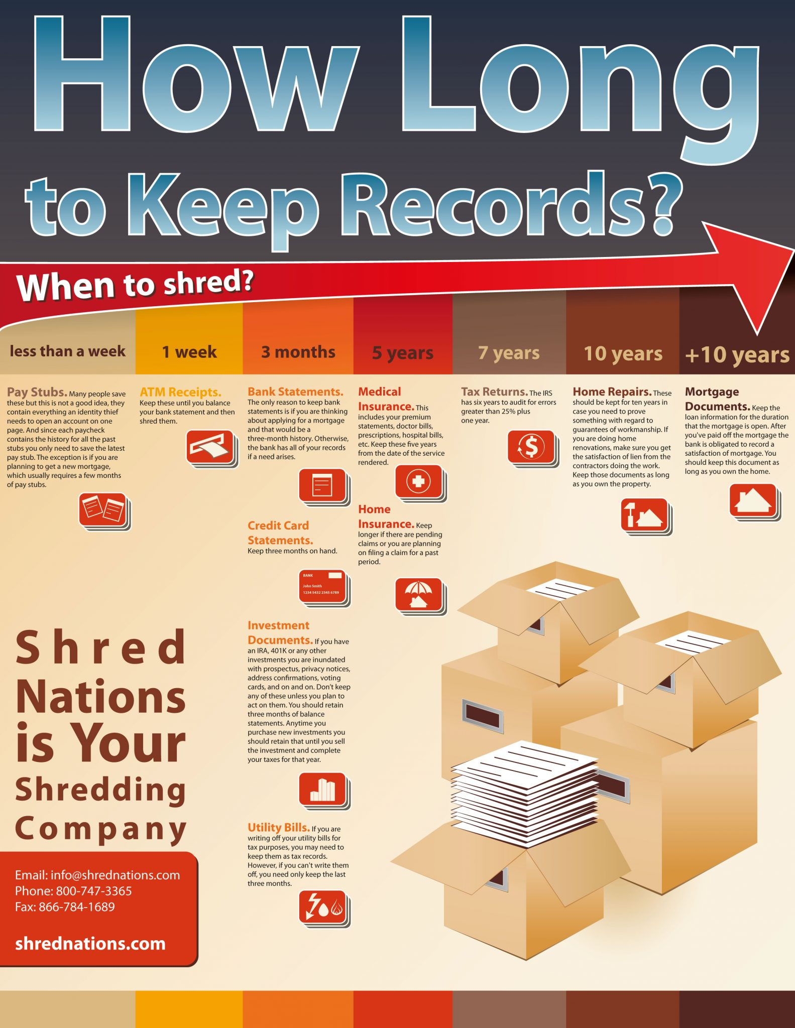 Medical Records How Long Keep
