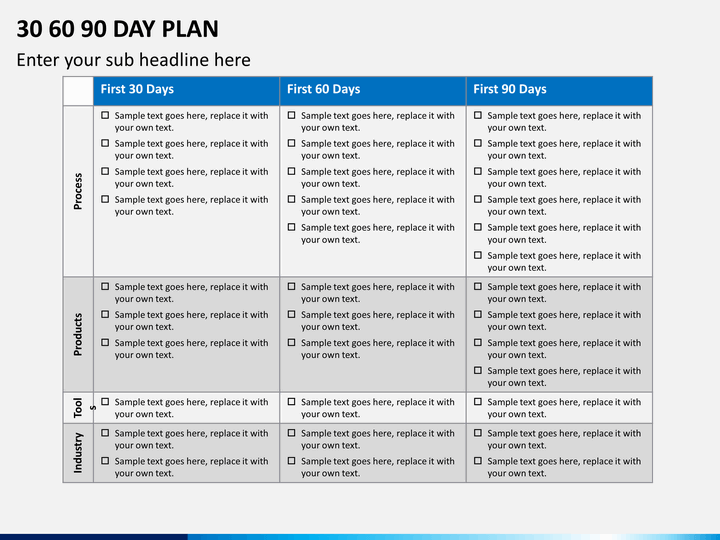 30 60 90 Day Plan Powerpoint Template Sketchbubble