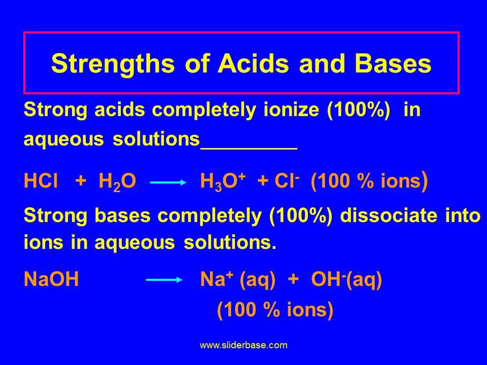 List Bronsted Acid