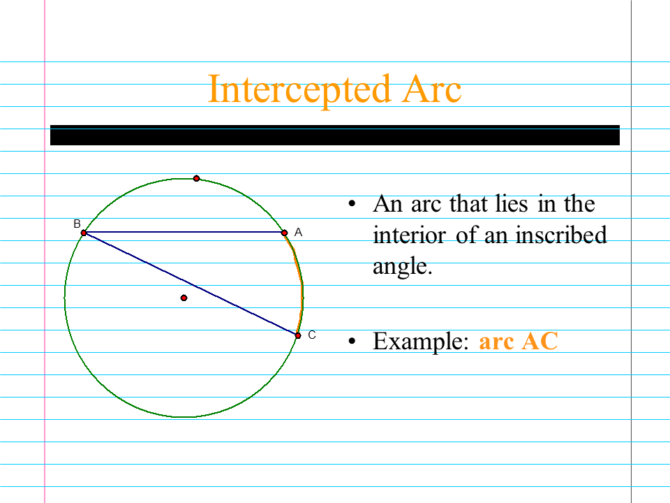 Inscribed Circle Radius