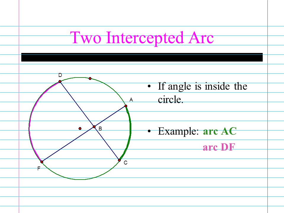 Arc Chord Tangent Secant Circle