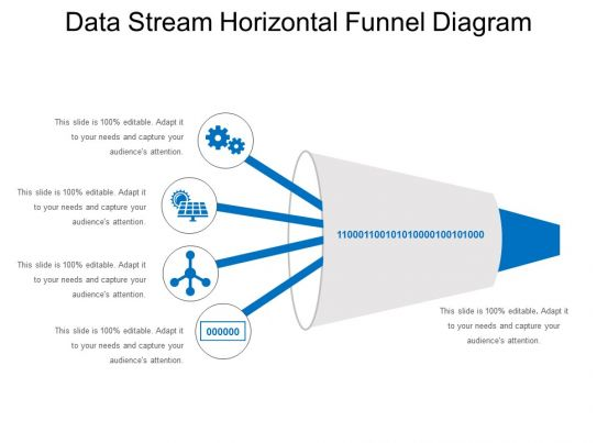 Data Stream Horizontal Funnel Diagram Powerpoint Design
