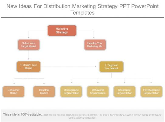 New Ideas For Distribution Marketing Strategy Ppt