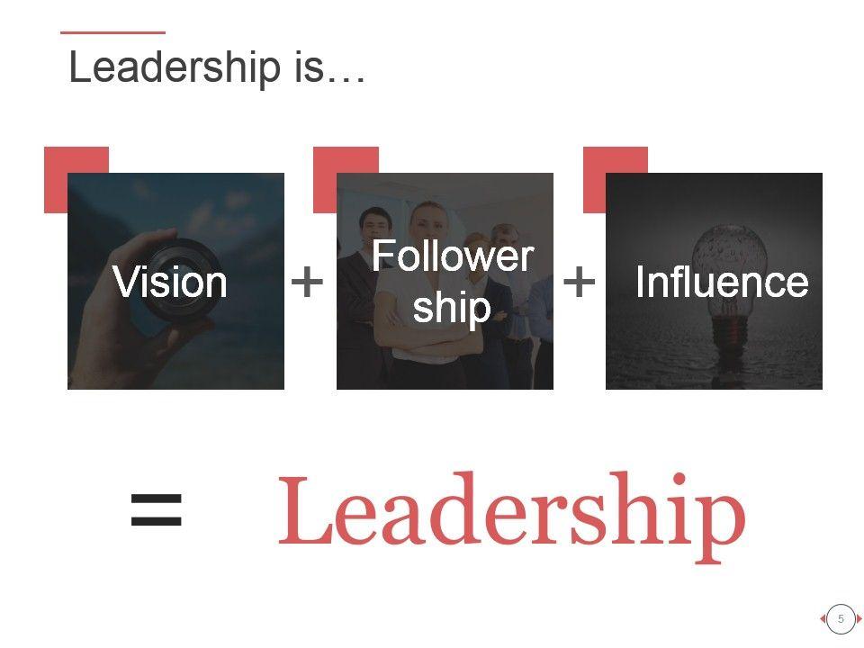 Behavioral Leadership Theory Presentation