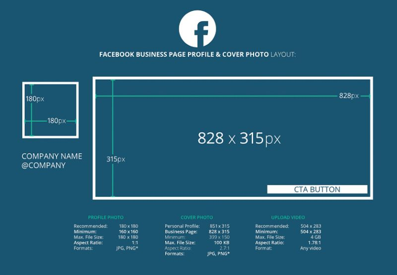 Current 2016 Social Media Image Size Cheat Sheet Infographic