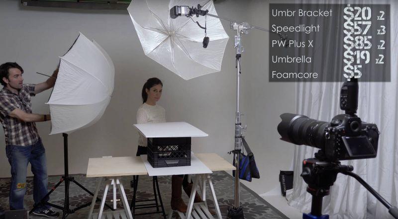 Umbrella Studio Lighting Setup