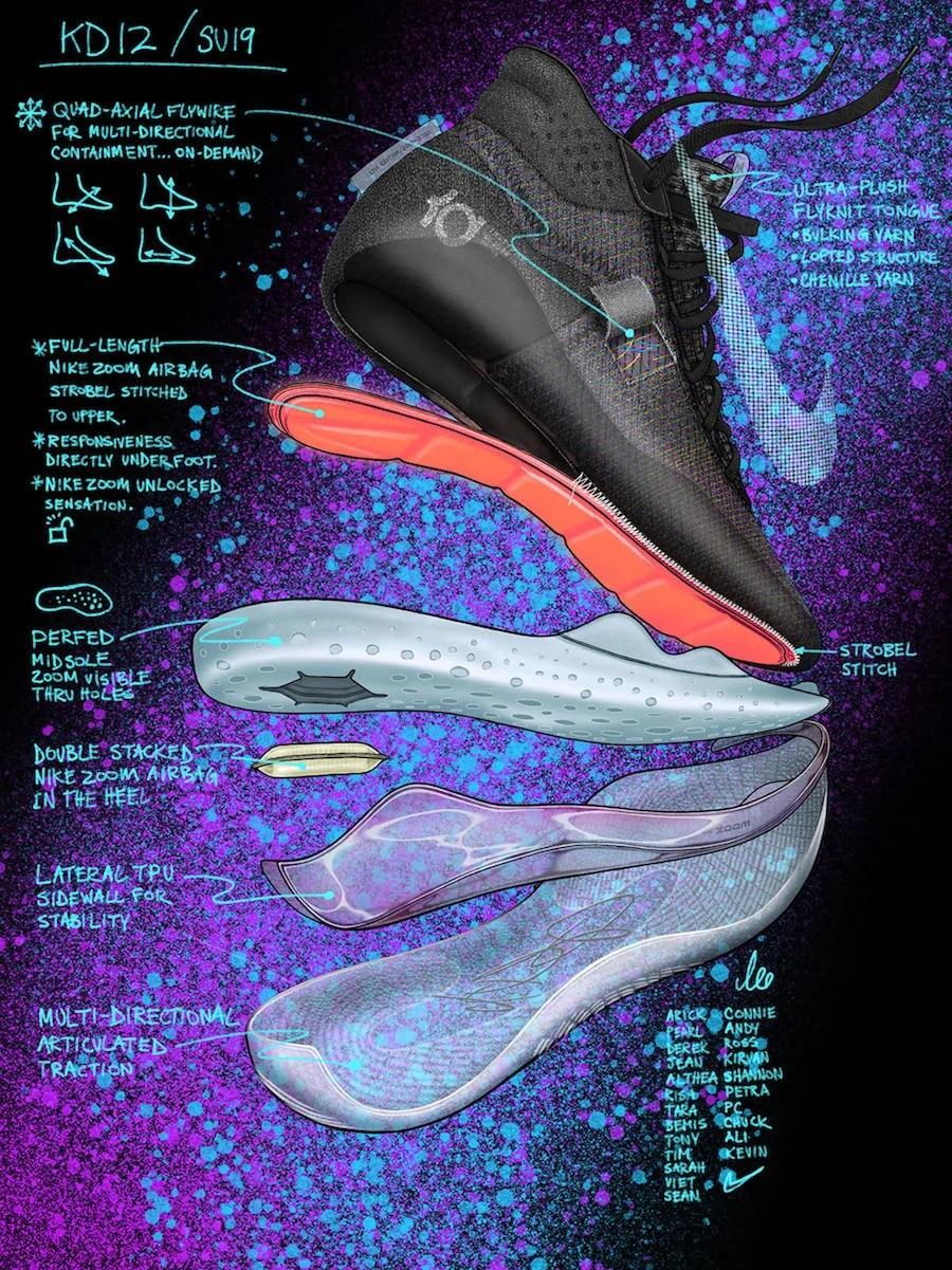 Kd Nike Zoom Shoes