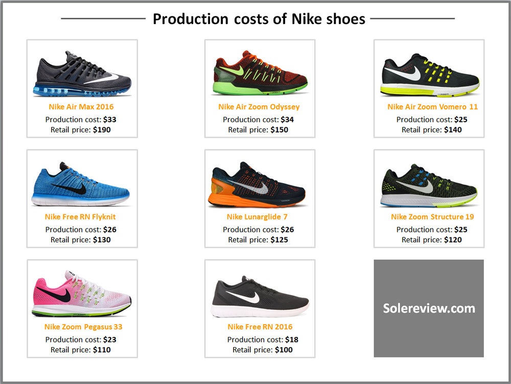 Cost Nike Shoes
