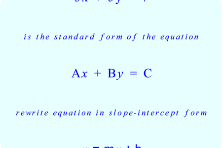 Free Forms 2018 What Is The Equation For Slope Intercept Form