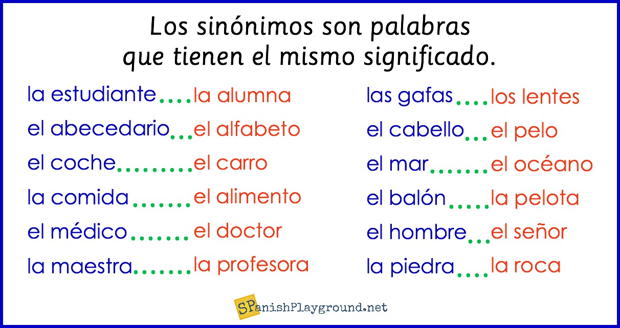 How Say Another Spanish