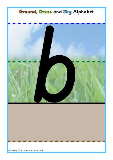 Ground Grass And Sky Alphabet Posters Sb3961 Sparklebox