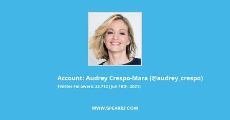 Audrey Crespo-Mara Twitter Followers Statistics / Analytics - SPEARKJ