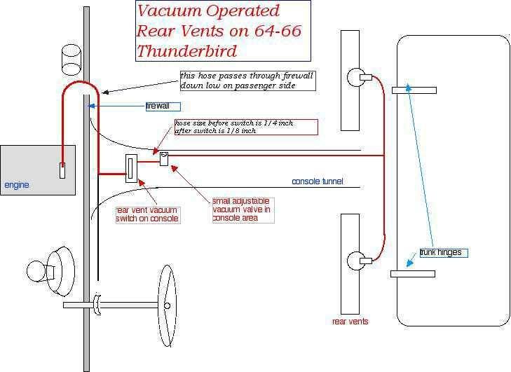 Cadillac Headlight 1957 Switch Diagram