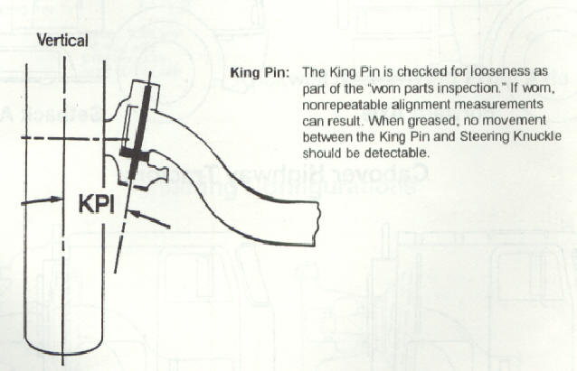 Front Tire Alignment Cost