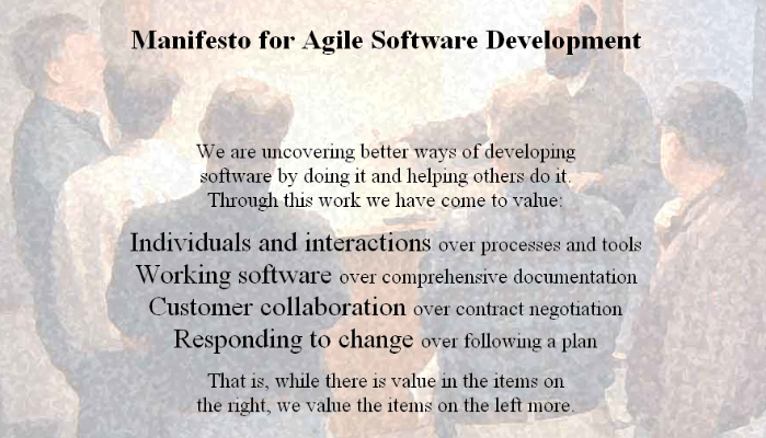 Topics Software Development