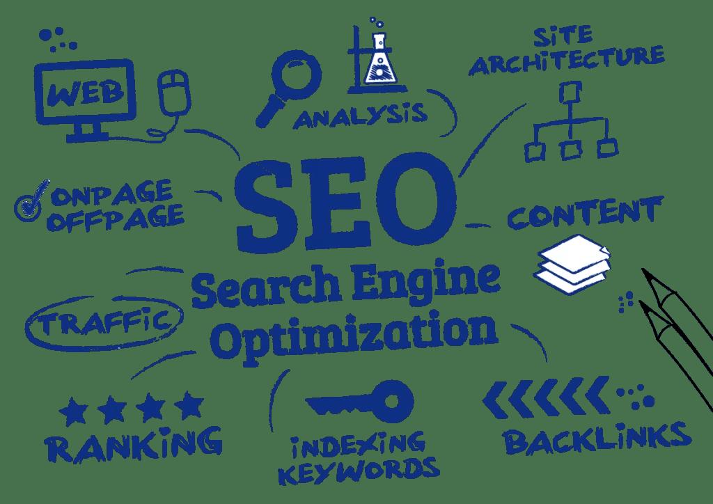 Storage Seo Search Engine Optimization The Storage Group
