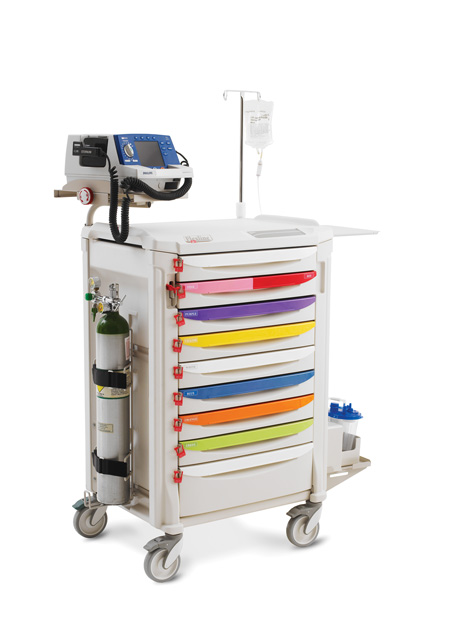 Pediatric Crash Cart Broselow Tape