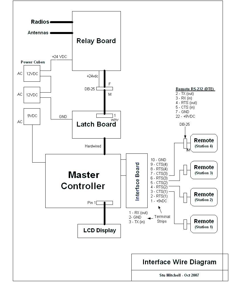 Block diagram block diagram and module wiring diagram