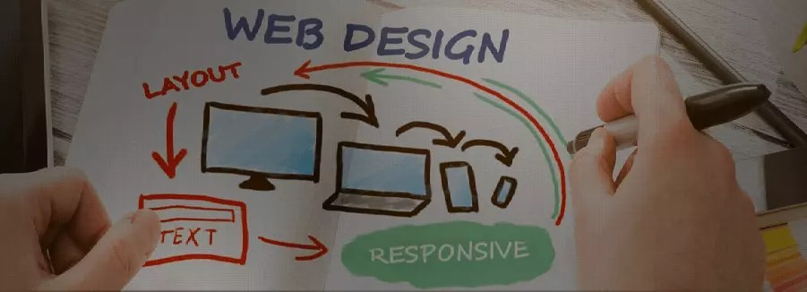 Discover Why You Need a Web Solutions Company