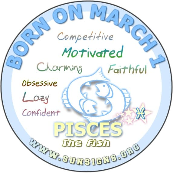 What Horoscope March