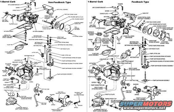 Ford 460 Distributor Parts Diagramrhcellcodeus: Ford 460 Parts Diagram At Cicentre.net