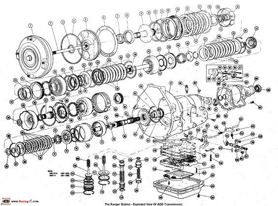 C4 Transmission Diagram