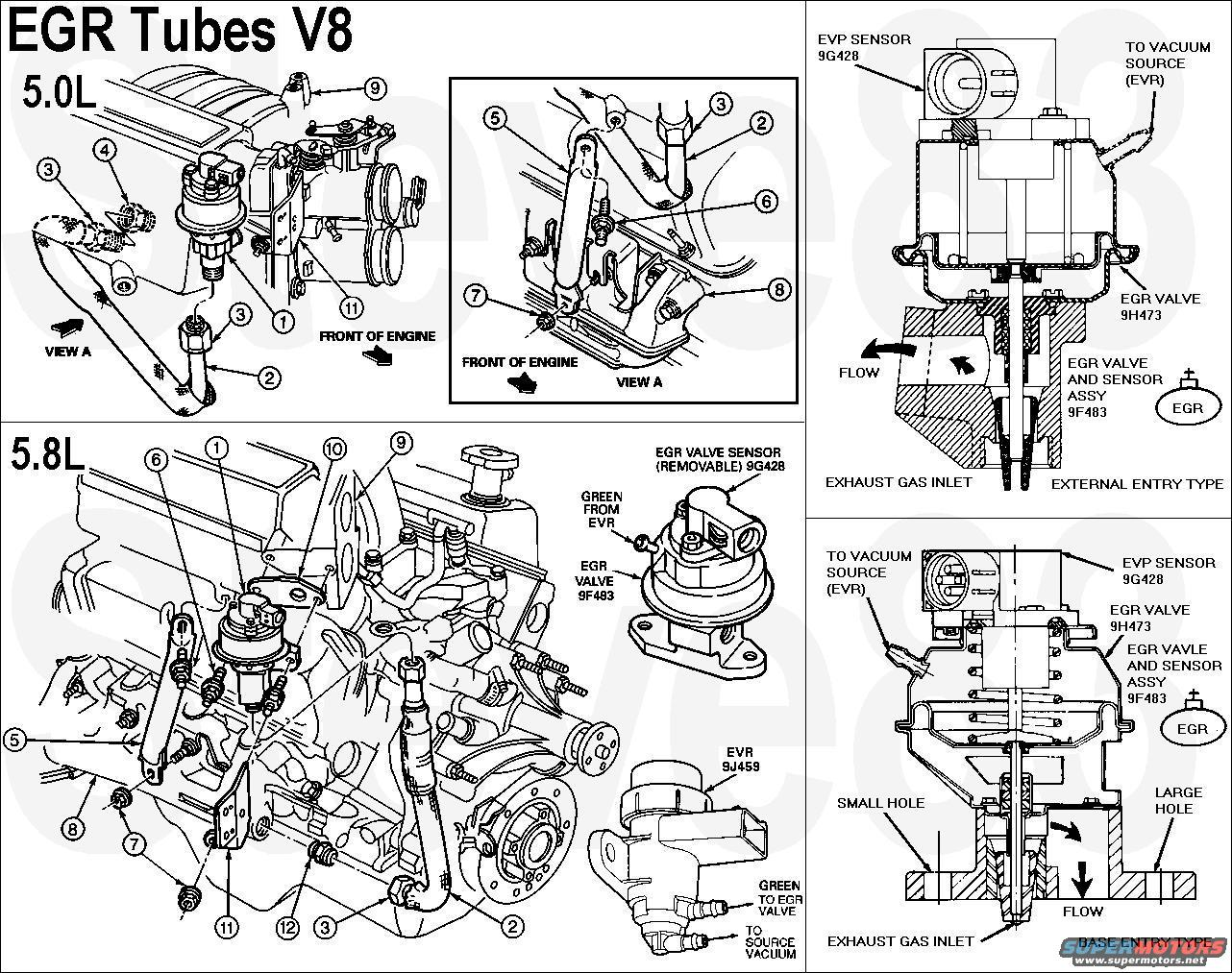 1983 ford bronco diagrams picture supermotors rh supermotors 5 0 intake manifold ford lightning intake