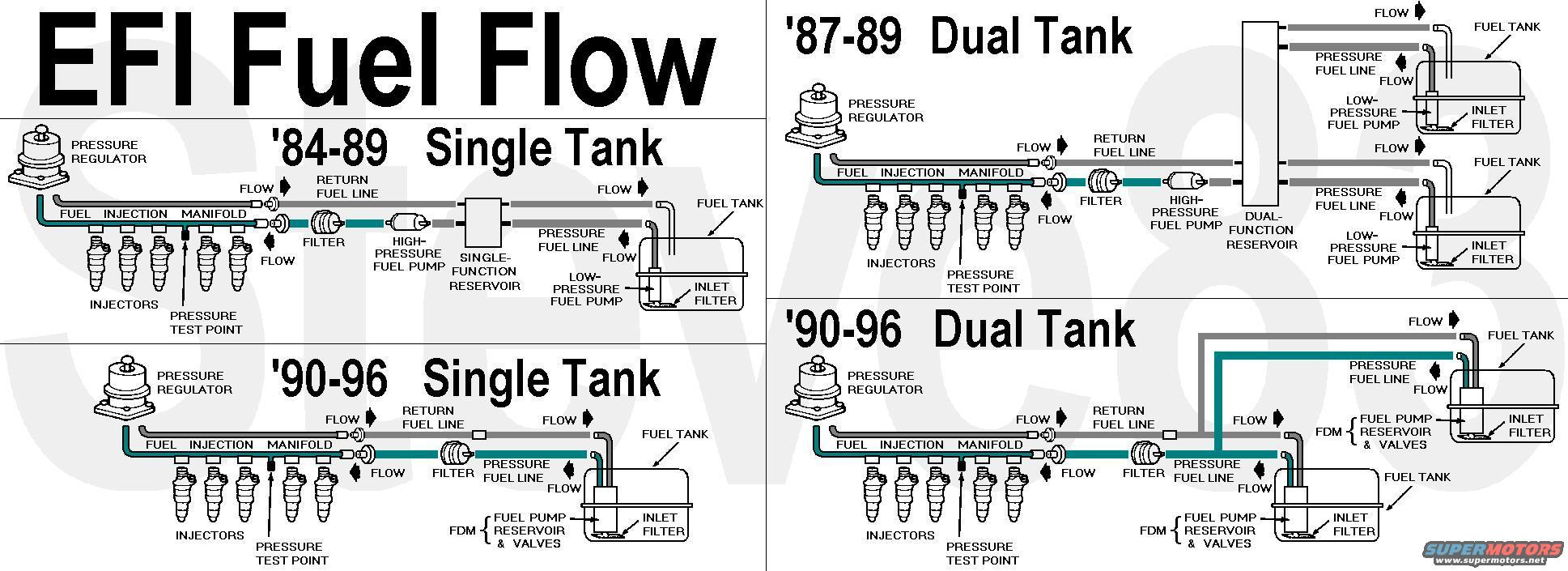 1989 Ford F 150 Fuel Pump Wiring Diagram 1988 Tank