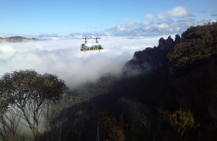 ऑस्ट्रेलिया में एक पहाड़ कितना उच्चतम है