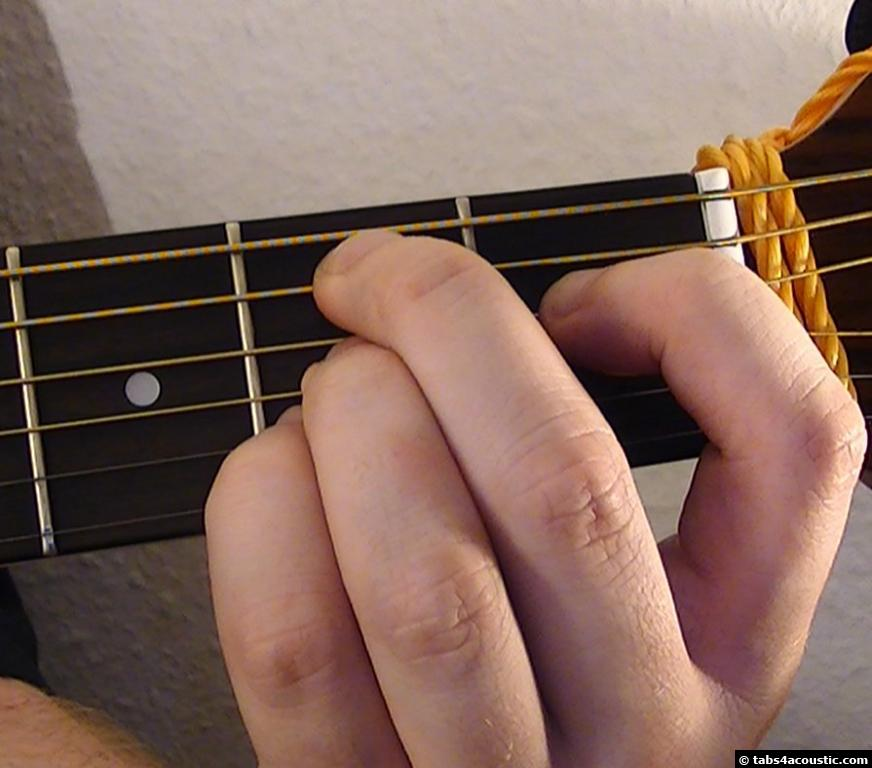 B Chord Guitar Finger Position